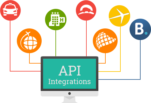 API Integration Services Overview